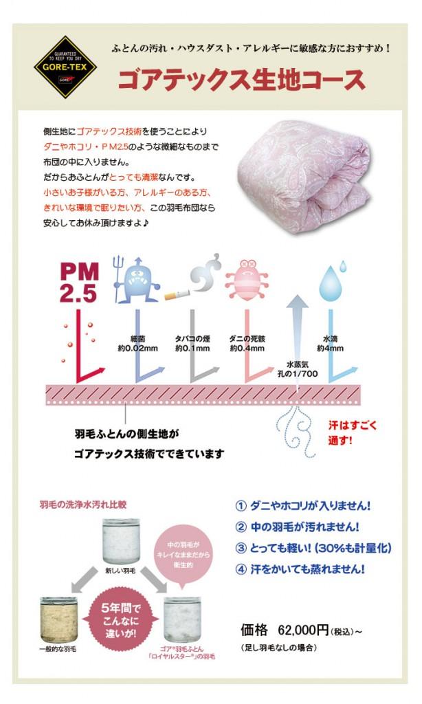 ゴアラミネート生地はダニやホコリも入りません。PM2.5や大腸菌も入りません。とっても清潔なおふとんです。
